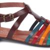 Choisir les bonnes sandales pendant la grossesse